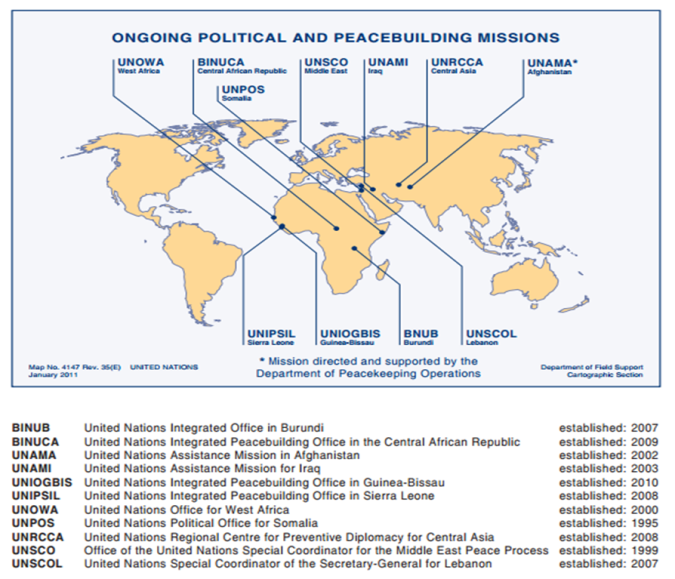 Source UN: Ongoing political and peacebuilding missions