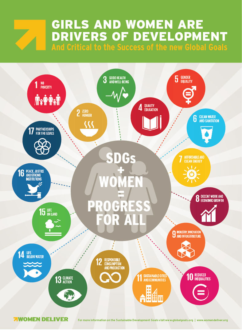 goals and objectives of unicef The sustainable development goals (sdgs), otherwise known as the global goals, are a universal call to action to end poverty, protect the planet and ensure that all people enjoy peace and prosperity.